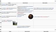 Cronologia de Jane Austen: Familia, Historia ySociedad.